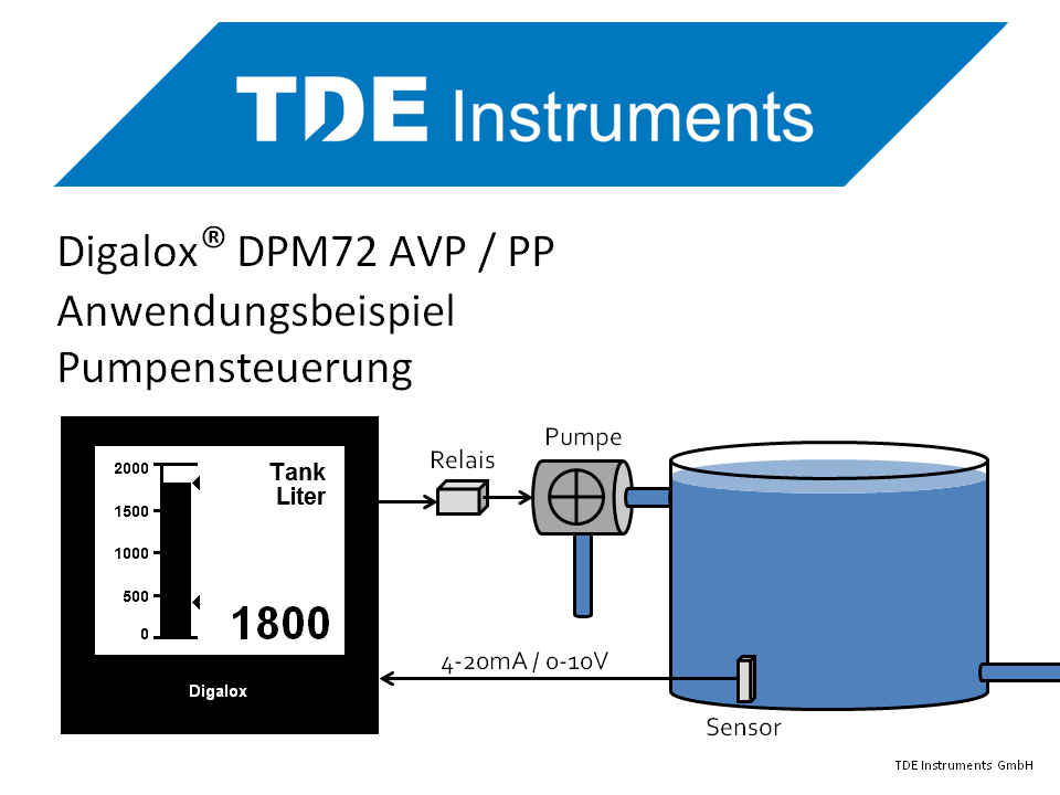 TDE_Instruments_Digalox_Application_Example_Pump-de